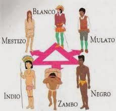 mezcla de razas 1