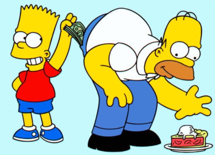 Simpsons_Imagen