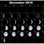 Calendario lunar diciembre 2018